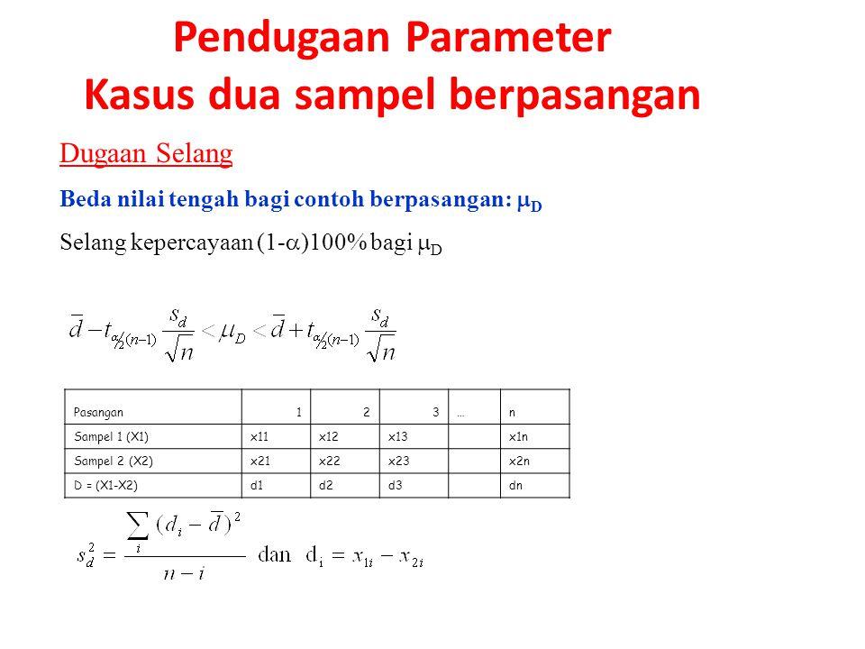Dugaan Selang Beda nilai tengah bagi contoh berpasangan:  D Selang kepercayaan (1-  )100% bagi  D Pendugaan Parameter Kasus dua sampel berpasangan Pasangan123…n Sampel 1 (X1)x11x12x13 x1n Sampel 2 (X2)x21x22x23 x2n D = (X1-X2)d1d2d3 dn