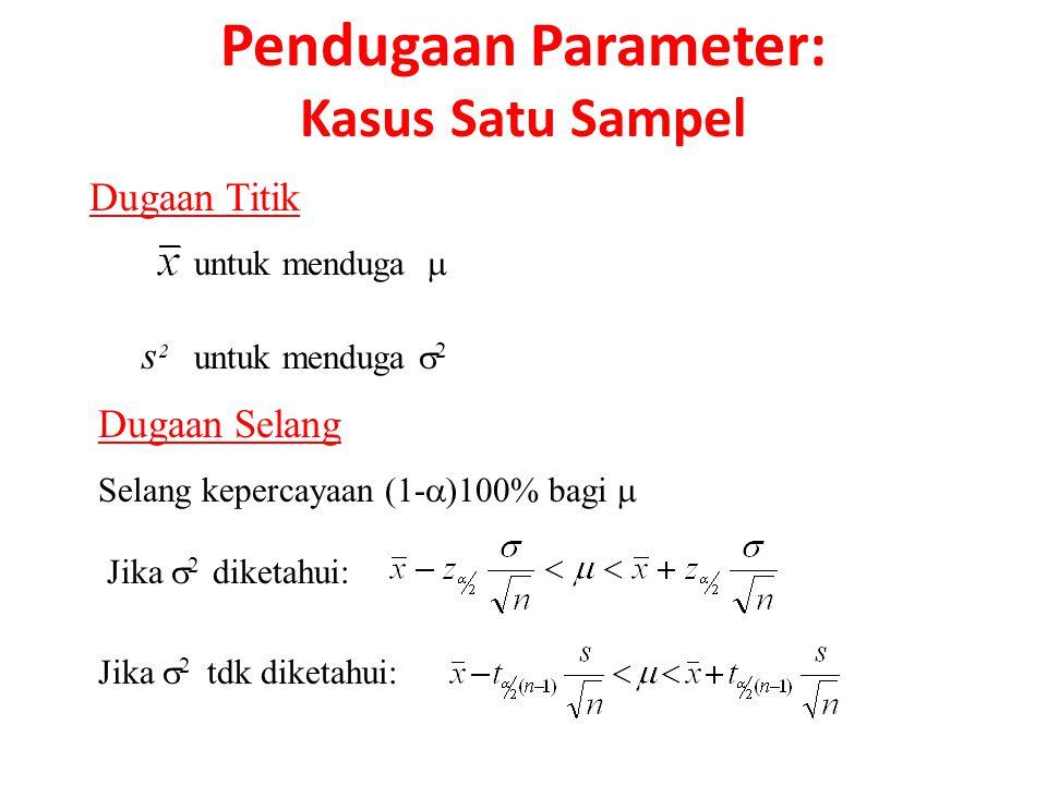 Pendugaan Parameter: Kasus Satu Sampel Dugaan Titik untuk menduga  s 2 untuk menduga  2 Dugaan Selang Selang kepercayaan (1-  )100% bagi  Jika  2 diketahui: Jika  2 tdk diketahui: