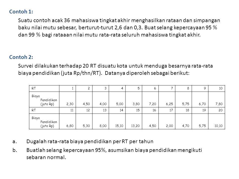 Contoh 1: Suatu contoh acak 36 mahasiswa tingkat akhir menghasilkan rataan dan simpangan baku nilai mutu sebesar, berturut-turut 2,6 dan 0,3.