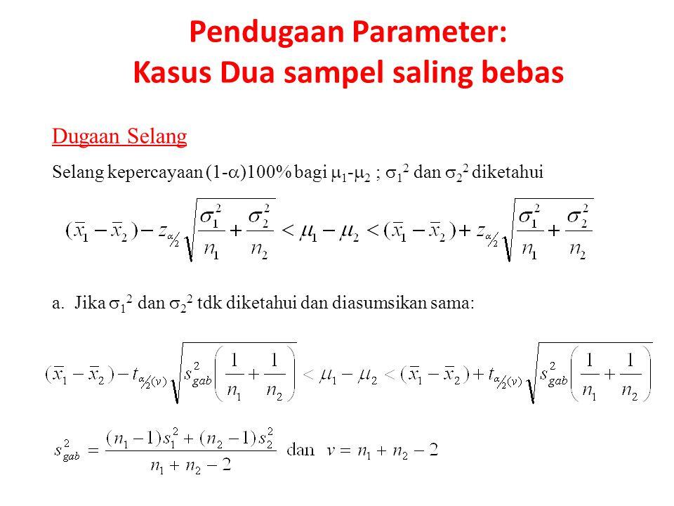 Dugaan Selang Selang kepercayaan (1-  )100% bagi  1 -  2 ;  1 2 dan  2 2 diketahui a. Jika  1 2 dan  2 2 tdk diketahui dan diasumsikan sama: Pe