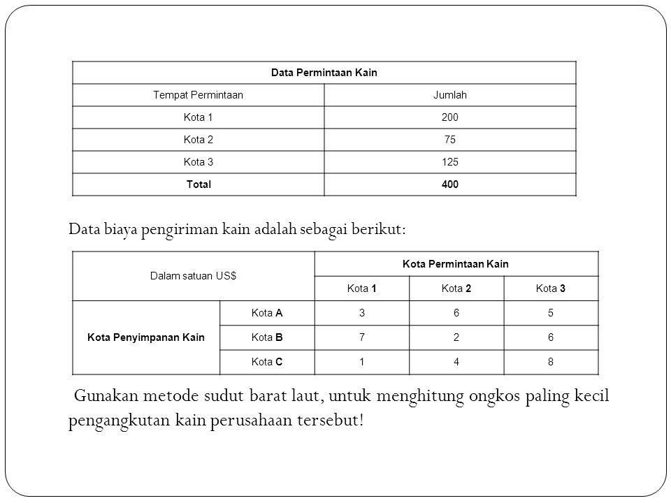 Data biaya pengiriman kain adalah sebagai berikut: Gunakan metode sudut barat laut, untuk menghitung ongkos paling kecil pengangkutan kain perusahaan