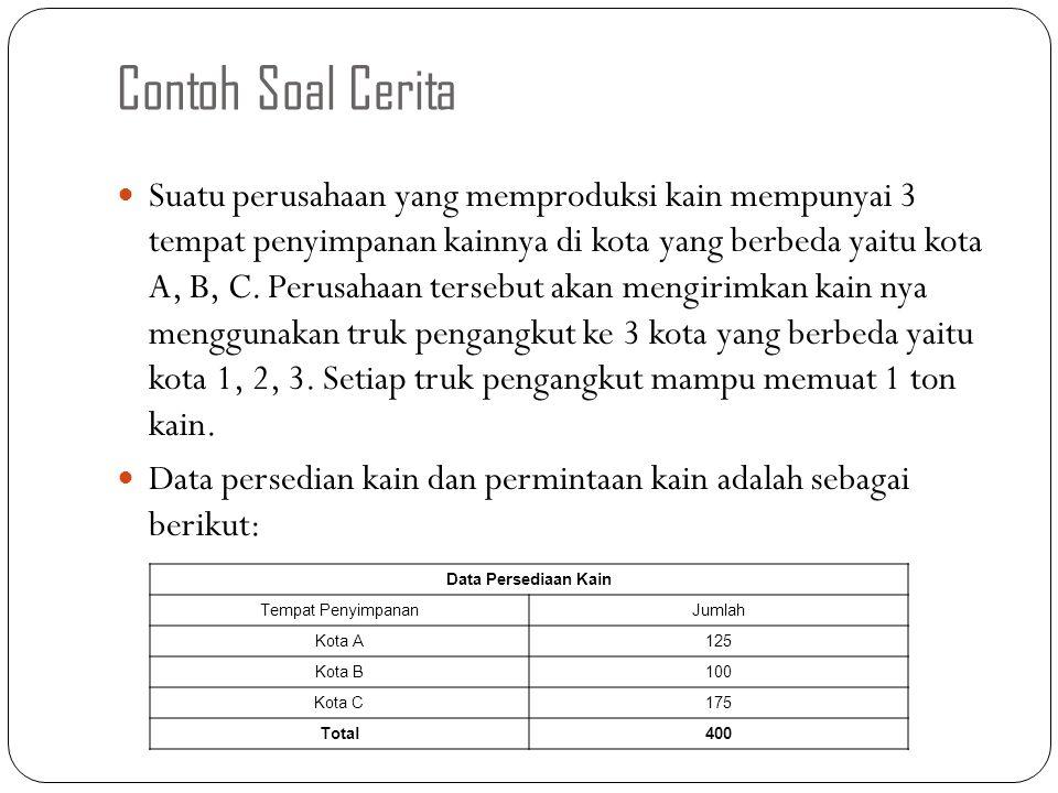 Contoh Soal Cerita Suatu perusahaan yang memproduksi kain mempunyai 3 tempat penyimpanan kainnya di kota yang berbeda yaitu kota A, B, C. Perusahaan t
