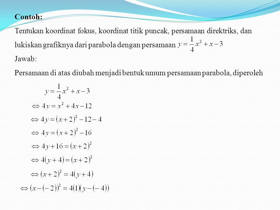 Contoh: Tentukan koordinat fokus, koordinat titik puncak, persamaan direktriks, dan lukiskan grafiknya dari parabola dengan persamaan Jawab: Persamaan