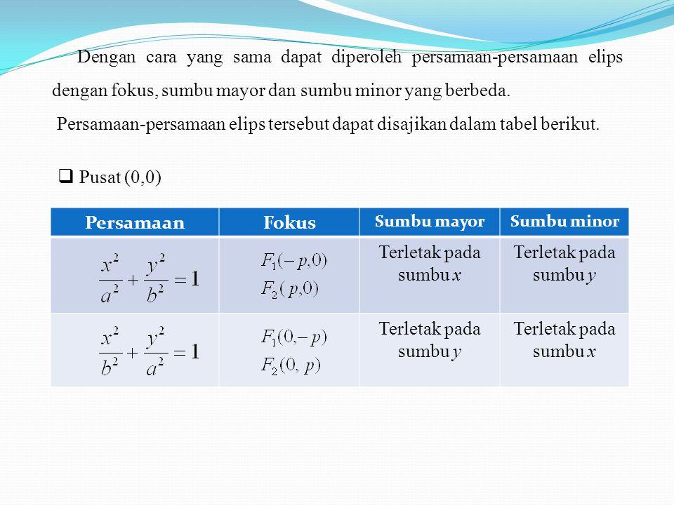 Dengan cara yang sama dapat diperoleh persamaan-persamaan elips dengan fokus, sumbu mayor dan sumbu minor yang berbeda. Persamaan-persamaan elips ters