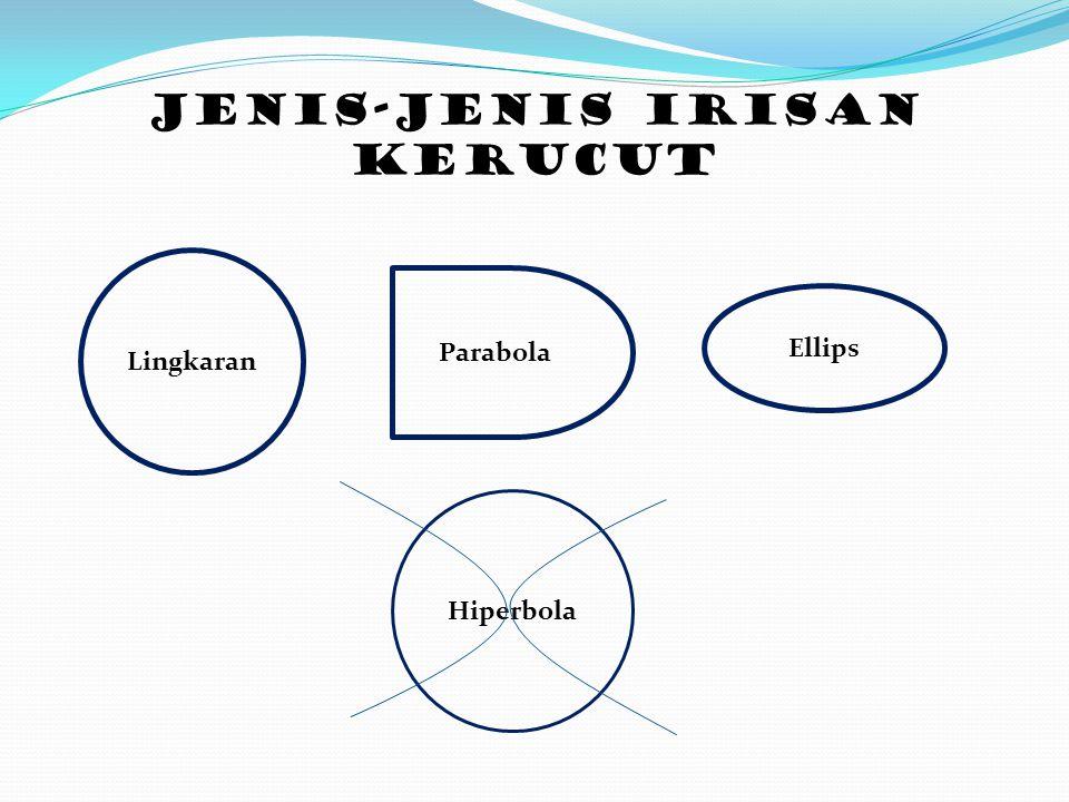 Jenis-jenis Irisan Kerucut Lingkaran Ellips Parabola Hiperbola