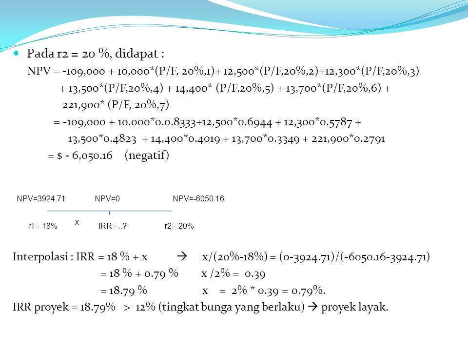 Pada r2 = 20 %, didapat : NPV = -109,000 + 10,000*(P/F, 20%,1)+ 12,500*(P/F,20%,2)+12,300*(P/F,20%,3) + 13,500*(P/F,20%,4) + 14,400* (P/F,20%,5) + 13,700*(P/F,20%,6) + 221,900* (P/F, 20%,7) = -109,000 + 10,000*0.0.8333+12,500*0.6944 + 12,300*0.5787 + 13,500*0.4823 + 14,400*0.4019 + 13,700*0.3349 + 221,900*0.2791 = $ - 6,050.16 (negatif) Interpolasi : IRR = 18 % + x  x/(20%-18%) = (0-3924.71)/(-6050.16-3924.71) = 18 % + 0.79 % x /2% = 0.39 = 18.79 % x = 2% * 0.39 = 0.79%.