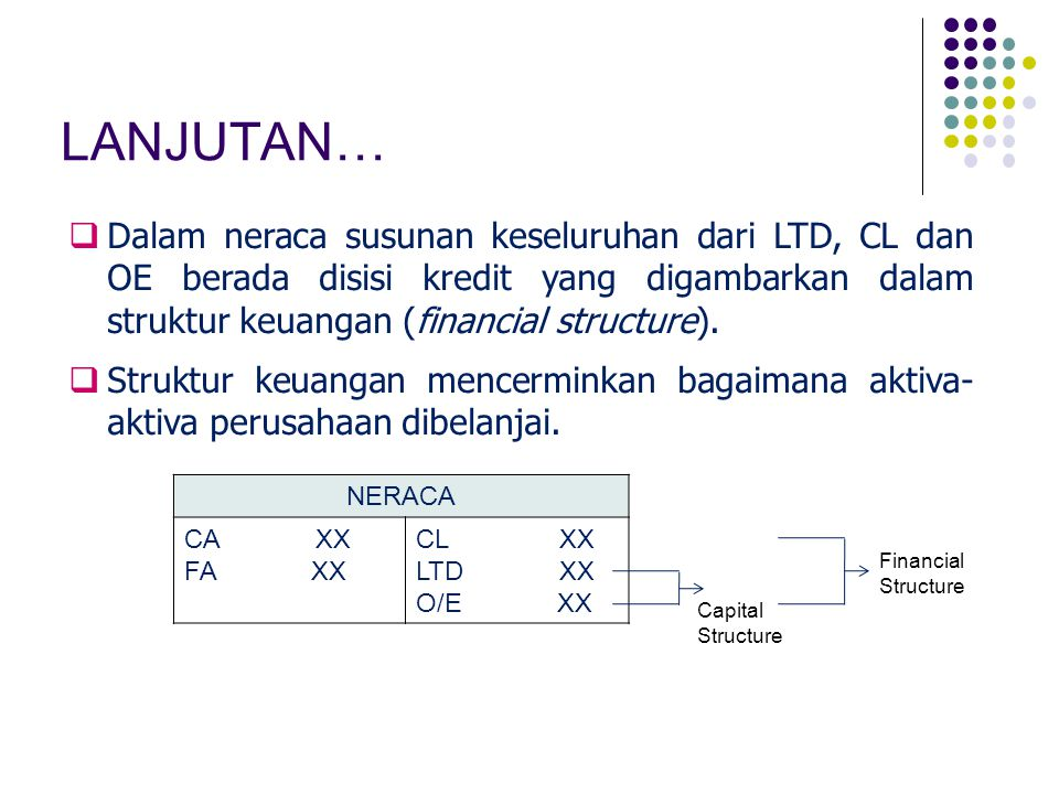 LANJUTAN… 3. Discounted cash flow (DCF) approach K s = D 1 + g P 0