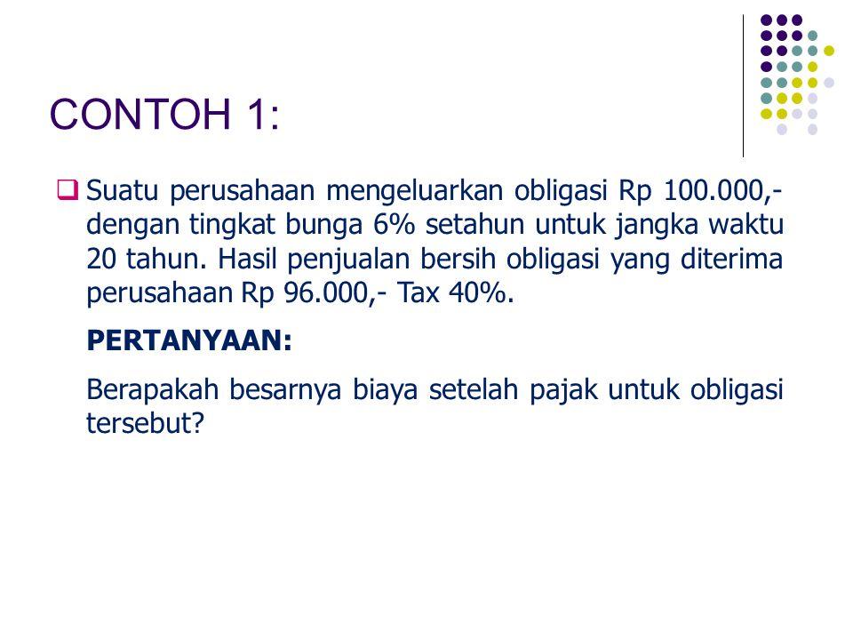 28 Capital SourceWiXiWiXi Debt0,4512% (1 – 0,4) = 7,2%3,2% Preferred Stock0,0510,3%0,5% Common Equity0,514,3%7,2% 1,00WACC10,9% LANJUTAN … WACC di atas Rp 120 juta