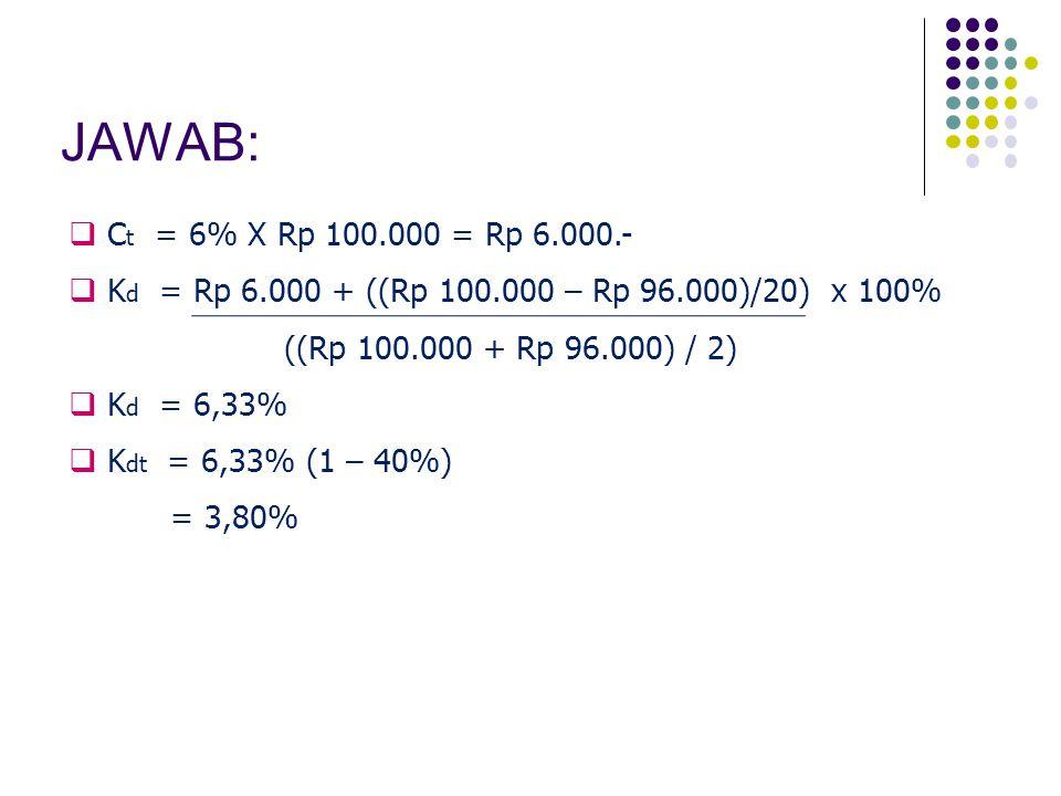 CONTOH 5:  Harga suatu saham biasa (common stock) adalah Rp 12.800/lembar.
