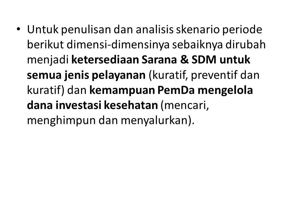 Untuk penulisan dan analisis skenario periode berikut dimensi-dimensinya sebaiknya dirubah menjadi ketersediaan Sarana & SDM untuk semua jenis pelayanan (kuratif, preventif dan kuratif) dan kemampuan PemDa mengelola dana investasi kesehatan (mencari, menghimpun dan menyalurkan).