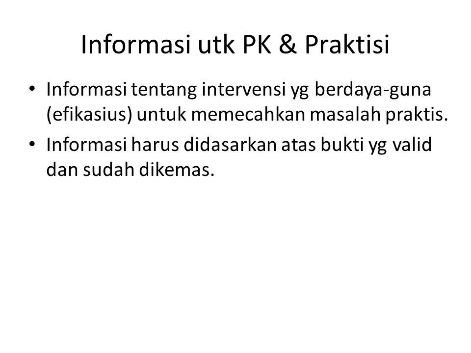 Informasi utk PK & Praktisi Informasi tentang intervensi yg berdaya-guna (efikasius) untuk memecahkan masalah praktis.