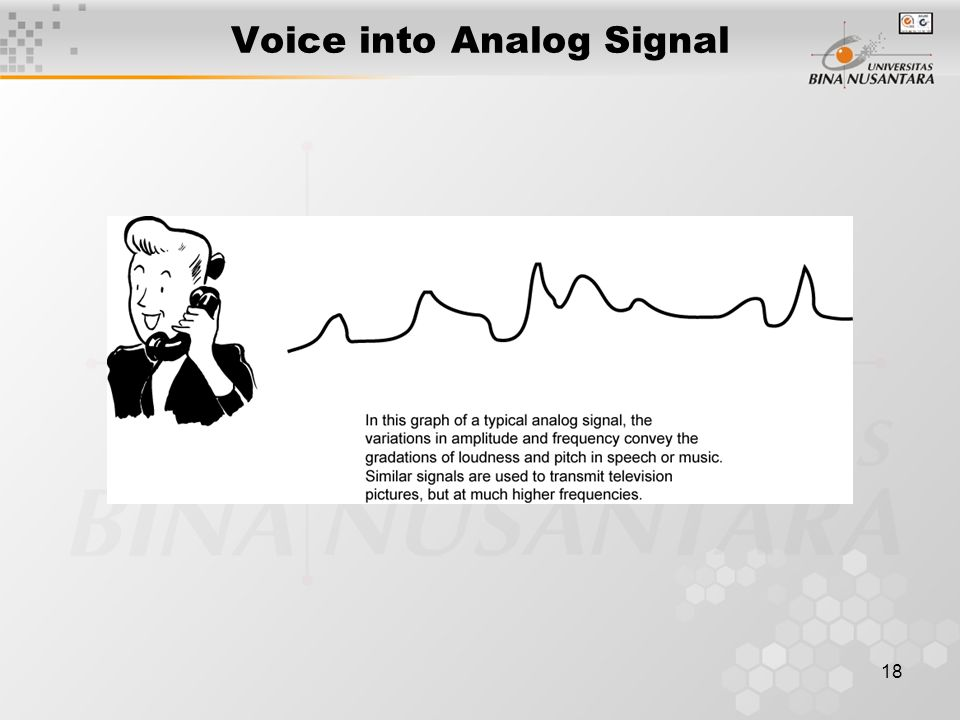 18 Voice into Analog Signal