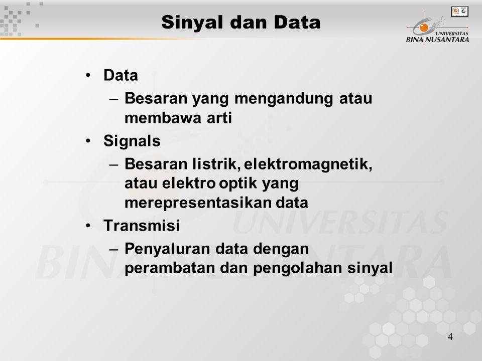 5 Jenis Data dan Sinyal Analog data Analog signal Digital data Digital signal