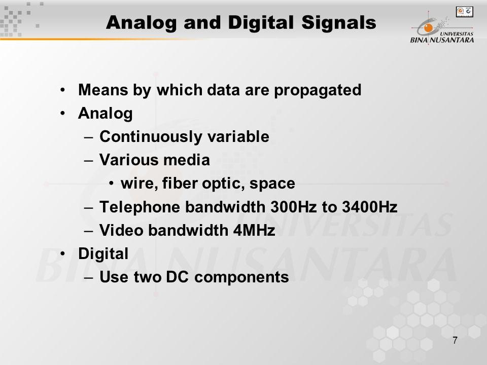 18 Voice into Analog Signal