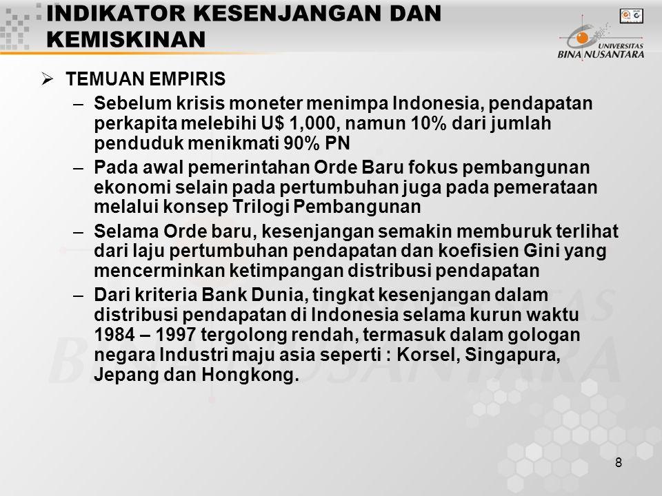 8 INDIKATOR KESENJANGAN DAN KEMISKINAN  TEMUAN EMPIRIS –Sebelum krisis moneter menimpa Indonesia, pendapatan perkapita melebihi U$ 1,000, namun 10% d