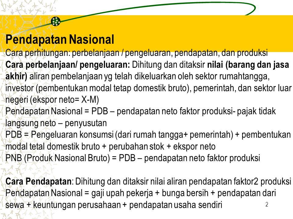 2 Pendapatan Nasional Cara perhitungan: perbelanjaan / pengeluaran, pendapatan, dan produksi Cara perbelanjaan/ pengeluaran: Dihitung dan ditaksir nil