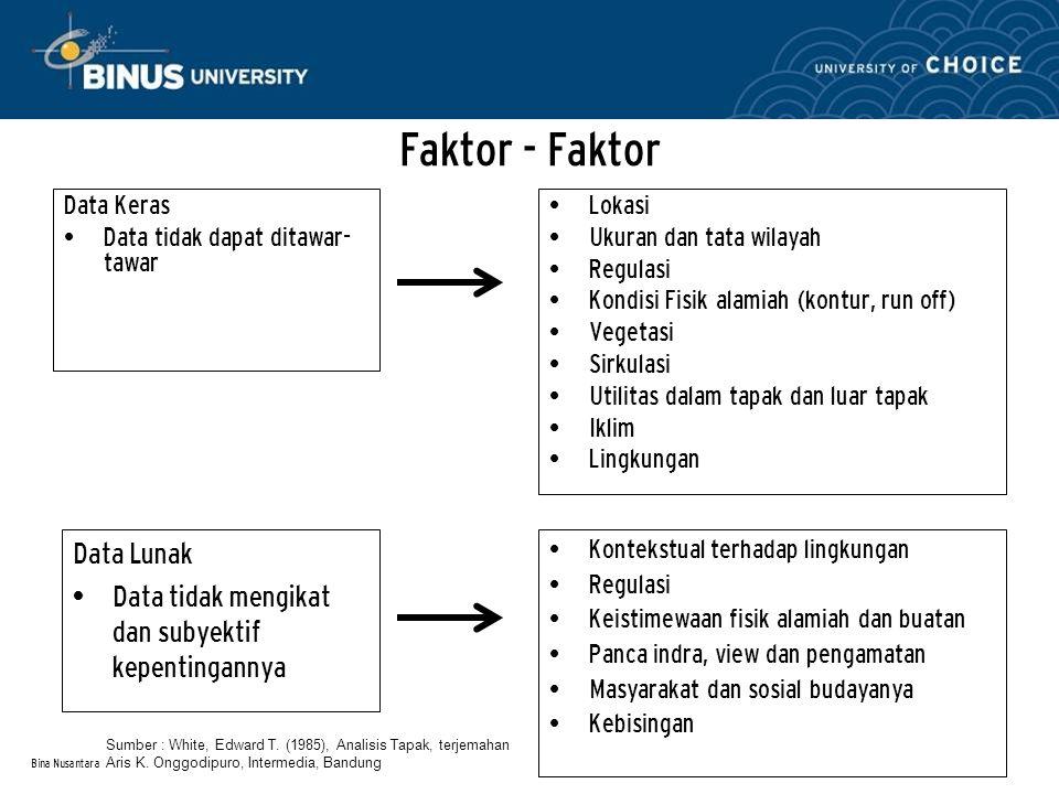 Bina Nusantara Faktor - Faktor Data Keras Data tidak dapat ditawar- tawar Lokasi Ukuran dan tata wilayah Regulasi Kondisi Fisik alamiah (kontur, run o