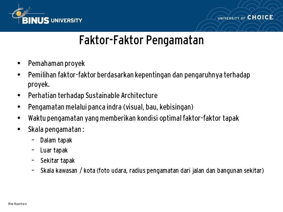 Bina Nusantara Faktor-Faktor Pengamatan Pemahaman proyek Pemilihan faktor-faktor berdasarkan kepentingan dan pengaruhnya terhadap proyek. Perhatian te