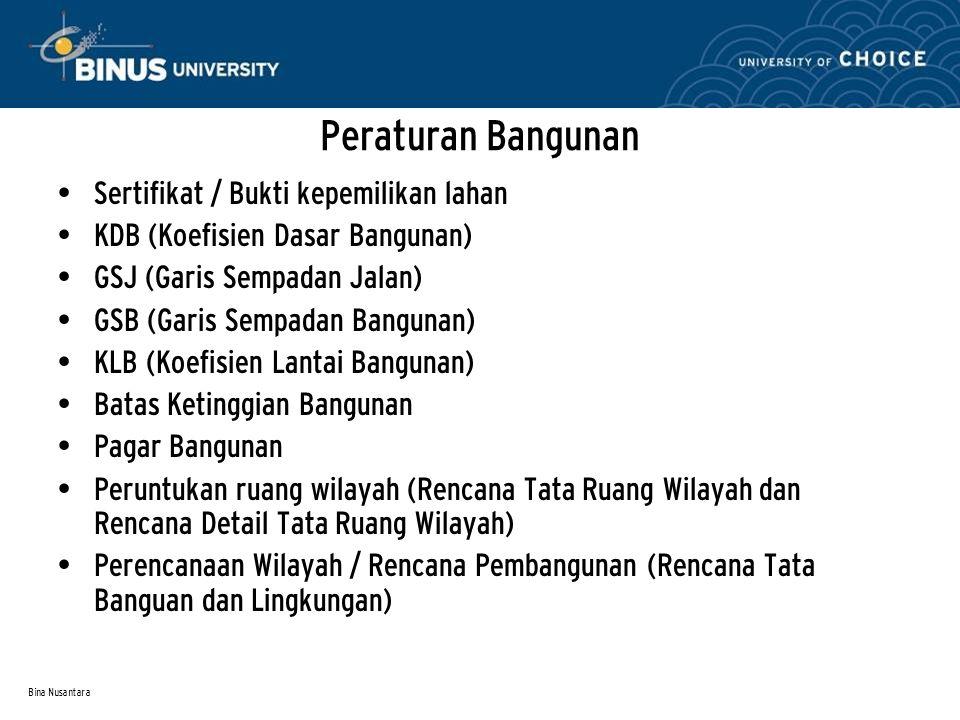 Bina Nusantara Peraturan Bangunan Sertifikat / Bukti kepemilikan lahan KDB (Koefisien Dasar Bangunan) GSJ (Garis Sempadan Jalan) GSB (Garis Sempadan B