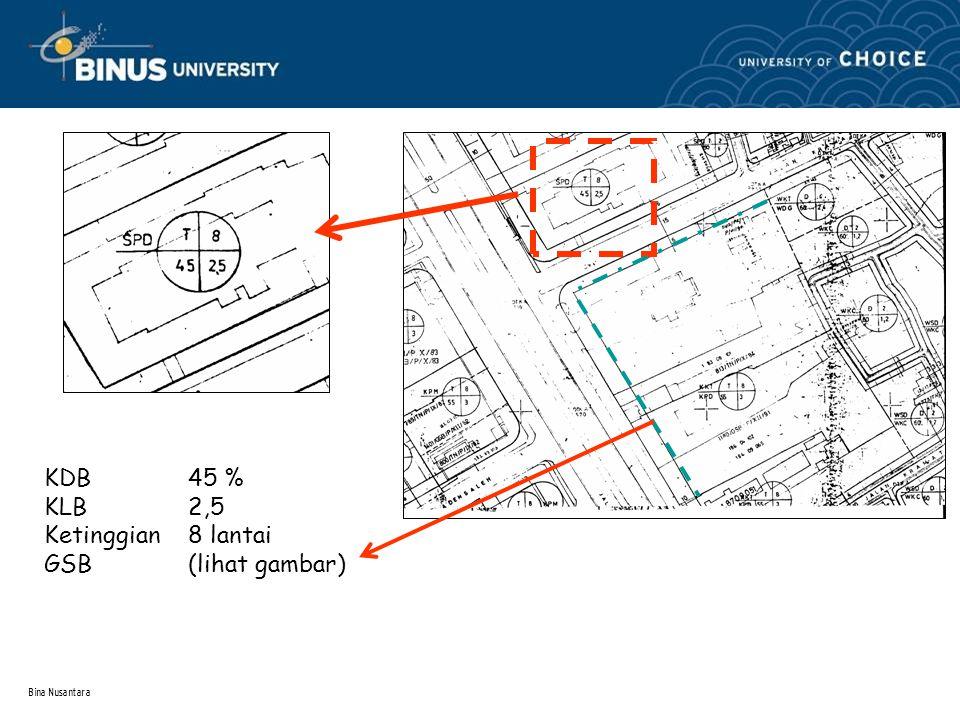 Bina Nusantara KDB 45 % KLB 2,5 Ketinggian8 lantai GSB (lihat gambar)