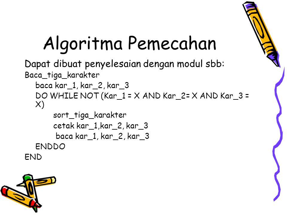 Algoritma Pemecahan Sort_tiga_karakter If Kar_1 > Kar_2 THEN temp = Kar_1 Kar_1 = Kar_2 Kar_2 = temp ENDIF If Kar_2 > Kar_3 THEN temp = Kar_2 Kar_2 = Kar_3 Kar_3 = temp ENDIF If Kar_1>Kar_2 THEN temp = Kar_1 Kar_1 = Kar_2 Kar_2 = temp ENDIF cetak Kar_1, Kar_2, Kar_3 END