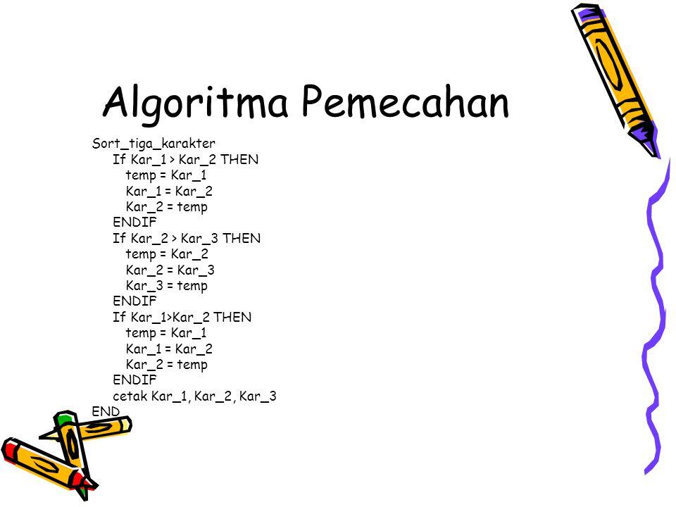 Algoritma Pemecahan Sort_tiga_karakter If Kar_1 > Kar_2 THEN temp = Kar_1 Kar_1 = Kar_2 Kar_2 = temp ENDIF If Kar_2 > Kar_3 THEN temp = Kar_2 Kar_2 =