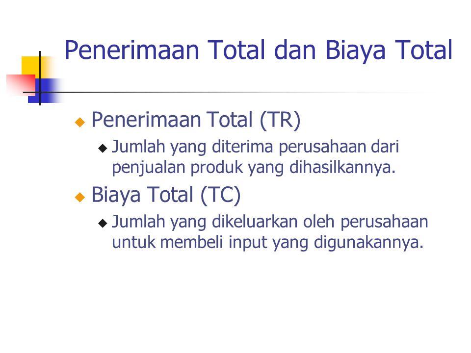 Penerimaan Total dan Biaya Total u Penerimaan Total (TR) u Jumlah yang diterima perusahaan dari penjualan produk yang dihasilkannya. u Biaya Total (TC