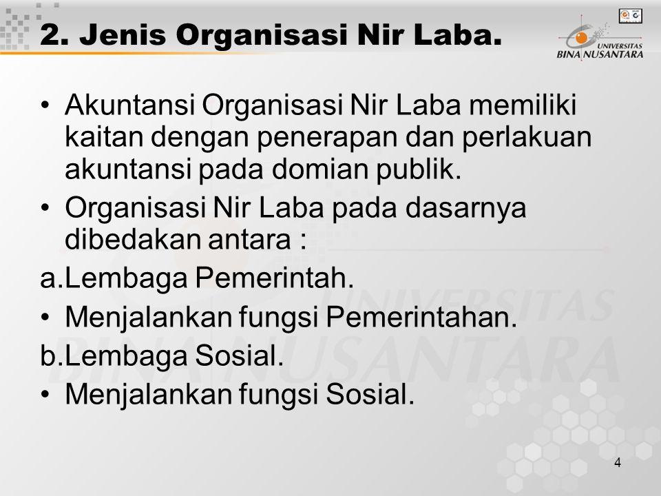 4 2. Jenis Organisasi Nir Laba. Akuntansi Organisasi Nir Laba memiliki kaitan dengan penerapan dan perlakuan akuntansi pada domian publik. Organisasi