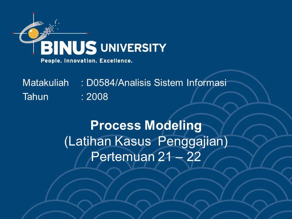 Process Modeling (Latihan Kasus Penggajian) Pertemuan 21 – 22 Matakuliah: D0584/Analisis Sistem Informasi Tahun : 2008