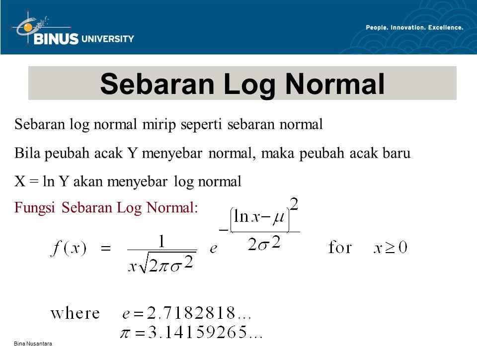Bina Nusantara Fungsi Sebaran Log Normal: Sebaran Log Normal Sebaran log normal mirip seperti sebaran normal Bila peubah acak Y menyebar normal, maka peubah acak baru X = ln Y akan menyebar log normal