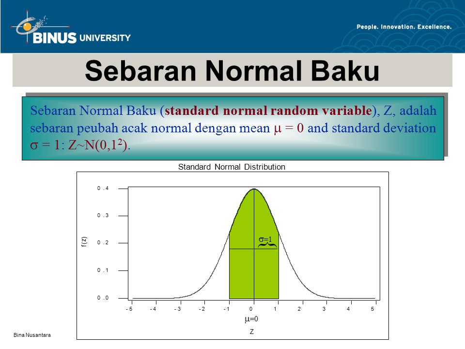 Bina Nusantara Sebaran Normal Baku (standard normal random variable), Z, adalah sebaran peubah acak normal dengan mean  = 0 and standard deviation  = 1: Z~N(0,1 2 ).
