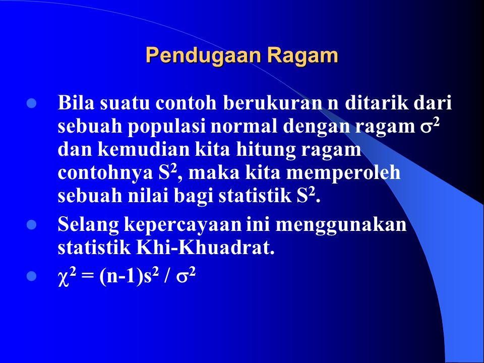 Pendugaan Ragam Bila suatu contoh berukuran n ditarik dari sebuah populasi normal dengan ragam  2 dan kemudian kita hitung ragam contohnya S 2, maka kita memperoleh sebuah nilai bagi statistik S 2.
