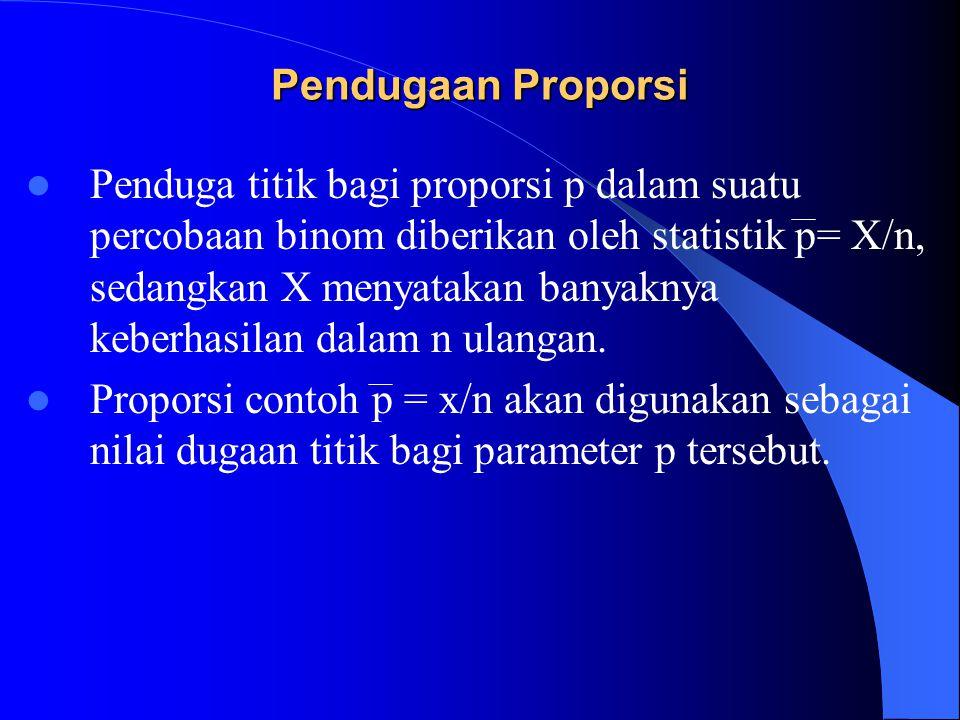 Pendugaan Proporsi Penduga titik bagi proporsi p dalam suatu percobaan binom diberikan oleh statistik p= X/n, sedangkan X menyatakan banyaknya keberhasilan dalam n ulangan.