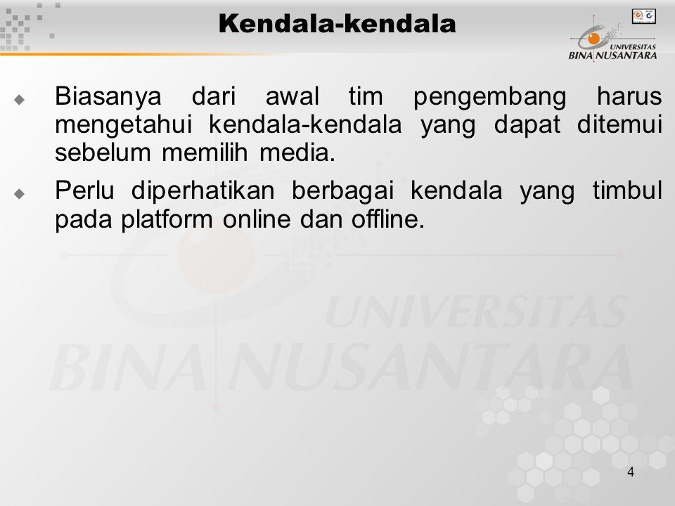 5 Kendala-kendala Platform Online  Spesifikasi komputer dan browser pemakai.