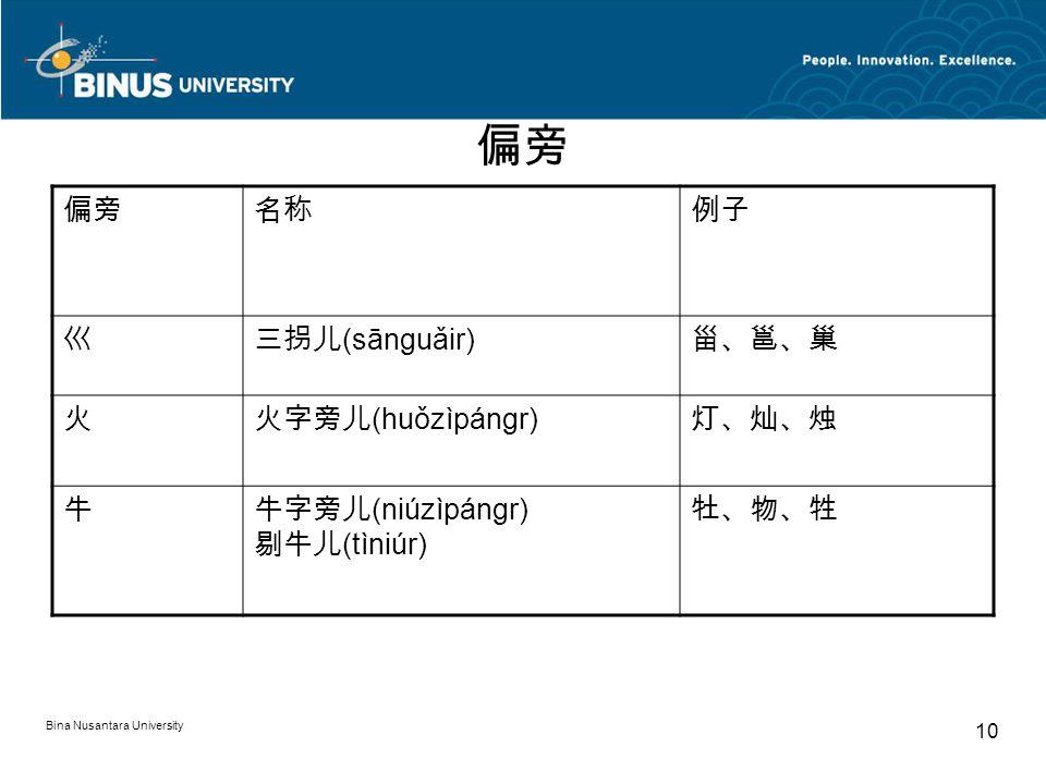 Bina Nusantara University 10 偏旁 名称例子 巛三拐儿 (sānguǎir) 甾、邕、巢 火火字旁儿 (huǒzìpángr) 灯、灿、烛 牛牛字旁儿 (niúzìpángr) 剔牛儿 (tìniúr) 牡、物、牲