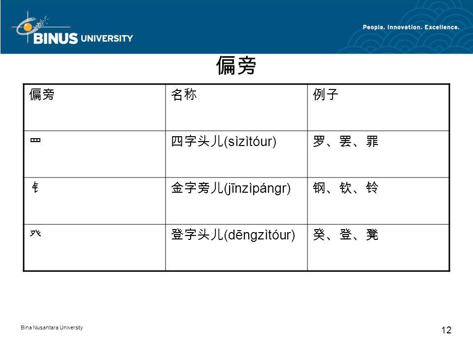 Bina Nusantara University 12 偏旁 名称例子 罒四字头儿 (sìzìtóur) 罗、罢、罪 钅金字旁儿 (jīnzìpángr) 钢、钦、铃 癶登字头儿 (dēngzìtóur) 癸、登、凳