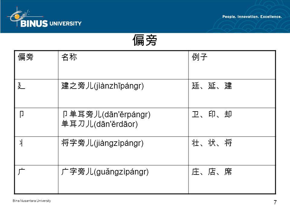 Bina Nusantara University 7 偏旁 名称例子 廴建之旁儿 (jìànzhīpángr) 廷、延、建 卩卩单耳旁儿 (dān ěrpángr) 单耳刀儿 (dān ěrdāor) 卫、印、却 丬将字旁儿 (jiàngzìpángr) 壮、状、将 广广字旁儿 (guǎngzìpángr) 庄、店、席
