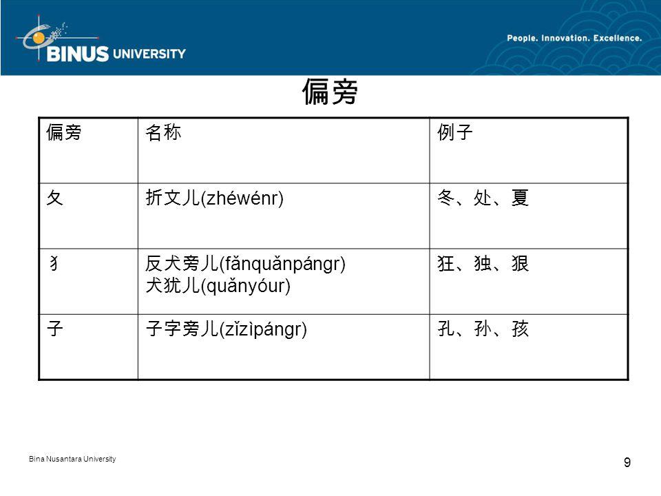 Bina Nusantara University 9 偏旁 名称例子 夂折文儿 (zhéwénr) 冬、处、夏 犭反犬旁儿 (fǎnquǎnpángr) 犬犹儿 (quǎnyóur) 狂、独、狠 子子字旁儿 (zǐzìpángr) 孔、孙、孩