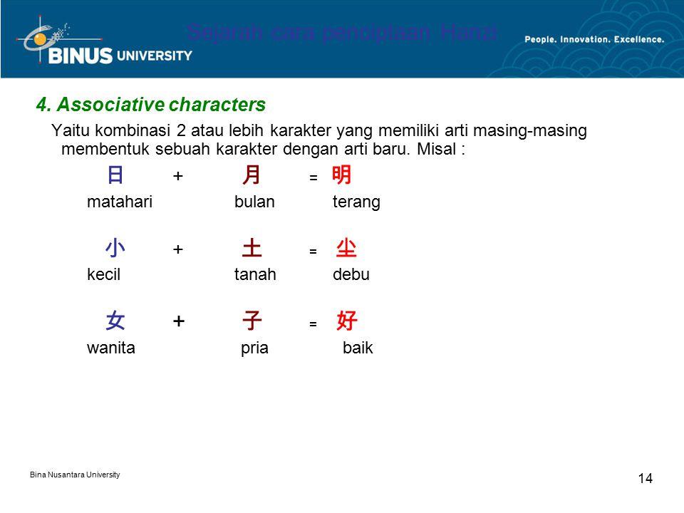 Bina Nusantara University 14 Sejarah cara penciptaan Hanzi 4.