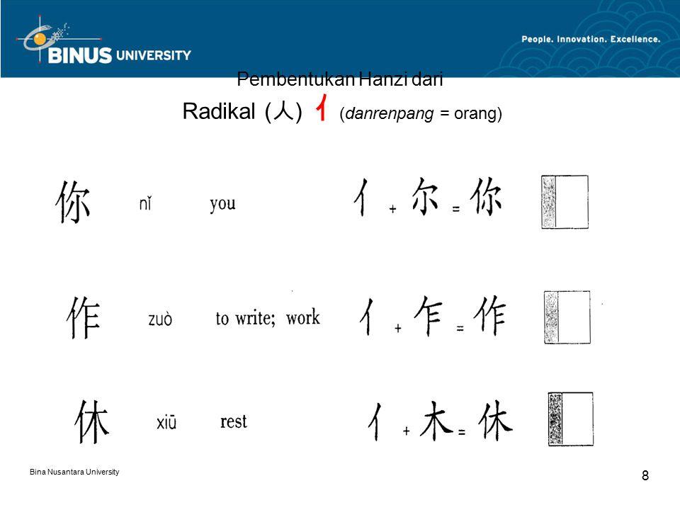 Bina Nusantara University 8 Pembentukan Hanzi dari Radikal ( 人 ) 亻 (danrenpang = orang)