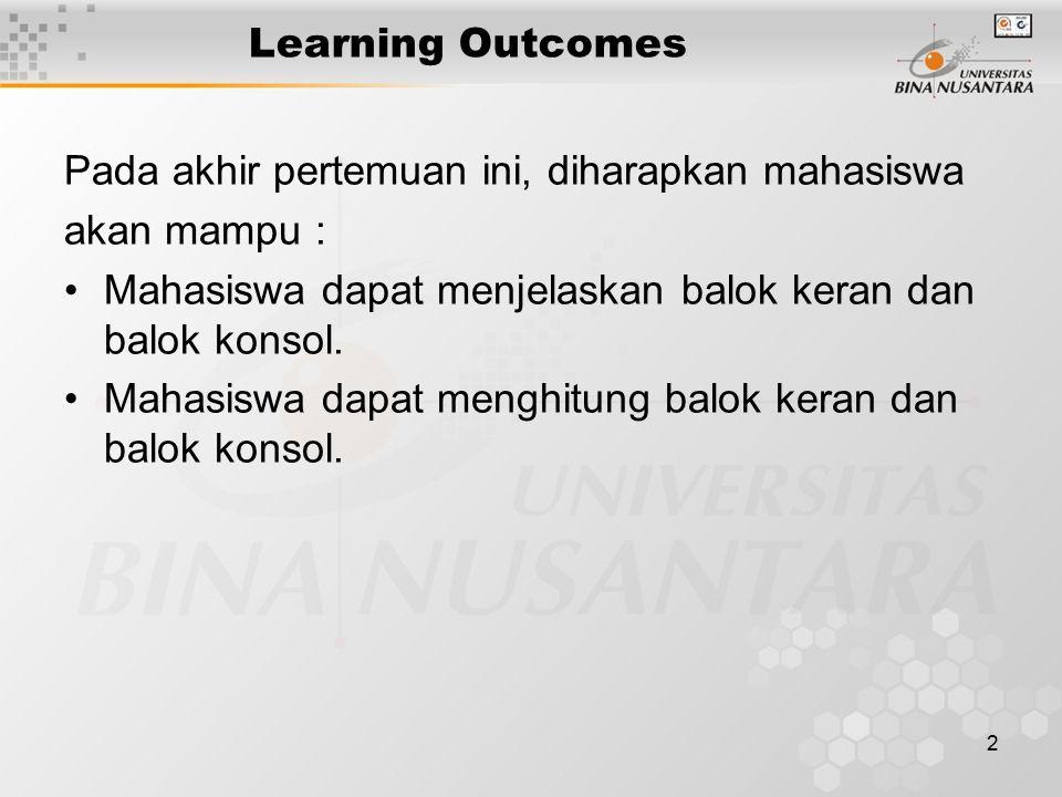 2 Learning Outcomes Pada akhir pertemuan ini, diharapkan mahasiswa akan mampu : Mahasiswa dapat menjelaskan balok keran dan balok konsol. Mahasiswa da