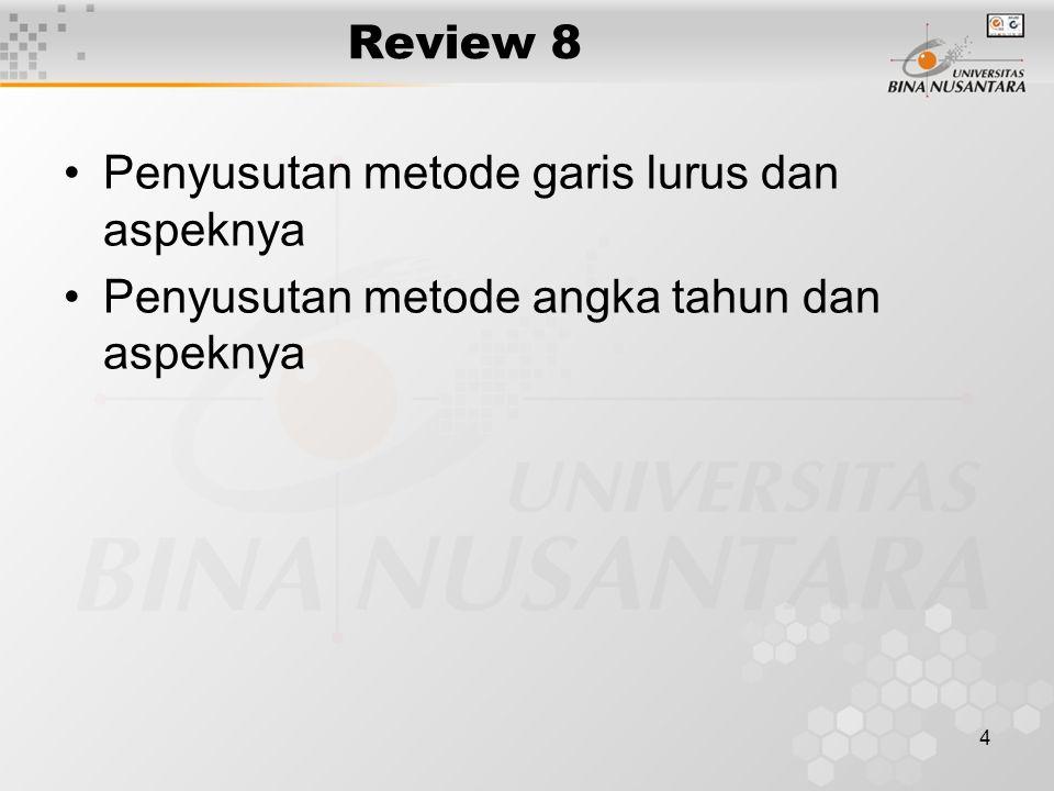 4 Review 8 Penyusutan metode garis lurus dan aspeknya Penyusutan metode angka tahun dan aspeknya