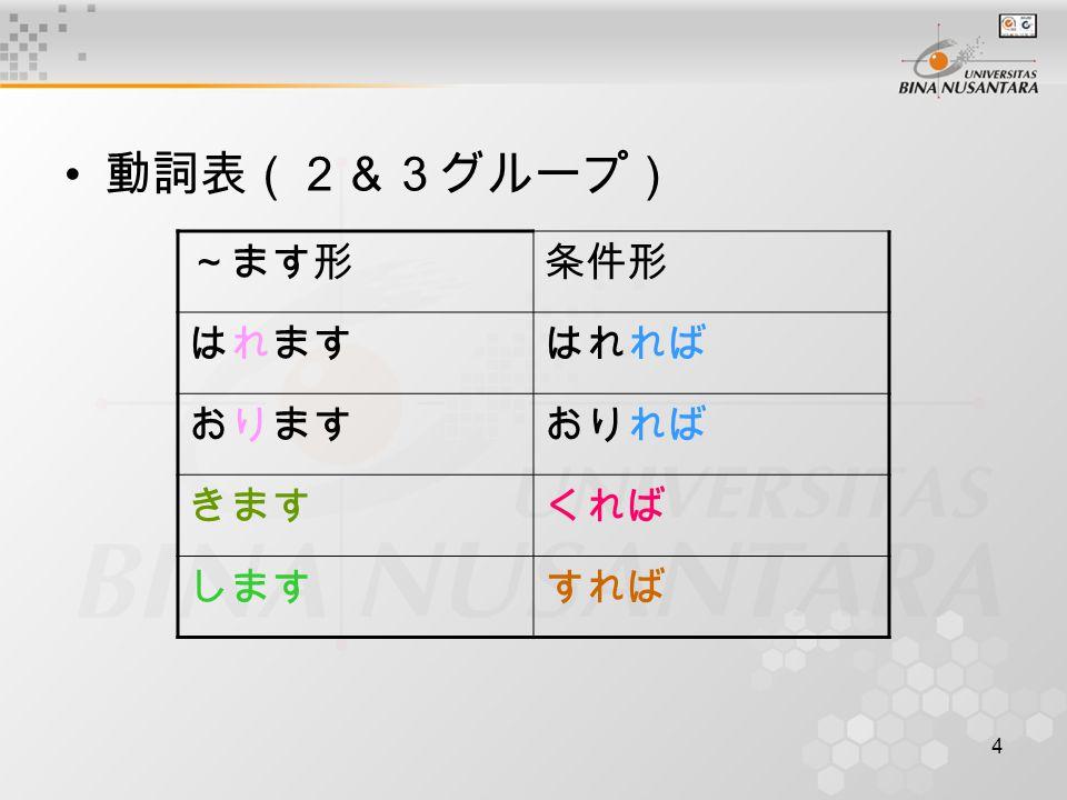 4 動詞表(2&3グループ) ~ます形条件形 はれますはれれば おりますおりれば きますくれば しますすれば