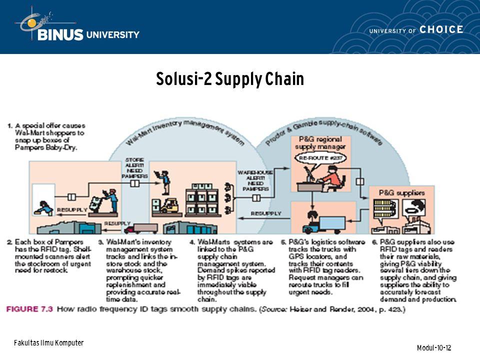 Fakultas Ilmu Komputer Modul-10-12 Solusi-2 Supply Chain