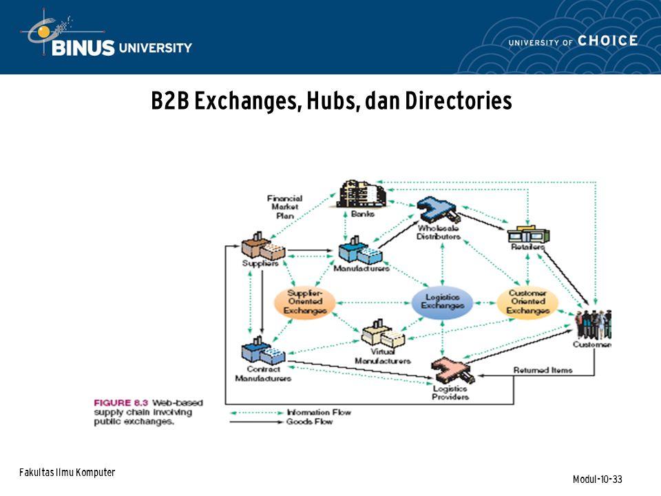 Fakultas Ilmu Komputer Modul-10-33 B2B Exchanges, Hubs, dan Directories