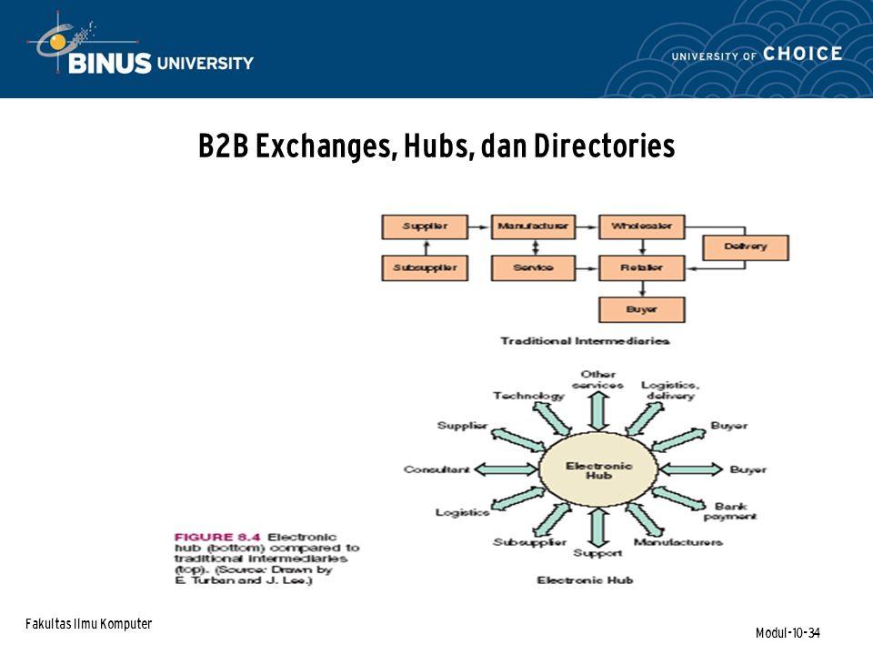 Fakultas Ilmu Komputer Modul-10-34 B2B Exchanges, Hubs, dan Directories