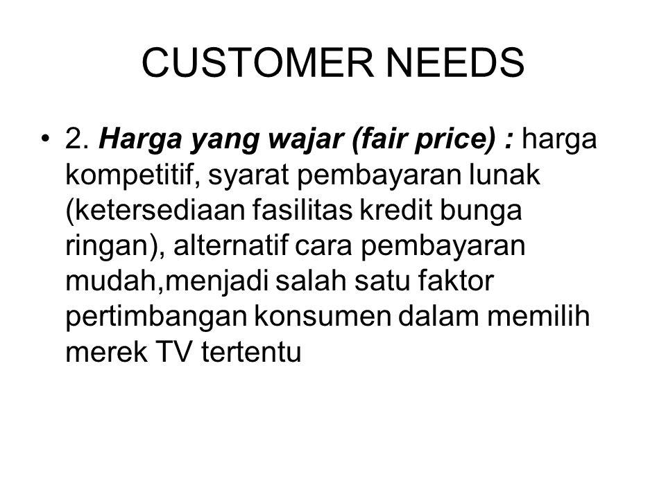 CUSTOMER NEEDS 2. Harga yang wajar (fair price) : harga kompetitif, syarat pembayaran lunak (ketersediaan fasilitas kredit bunga ringan), alternatif c