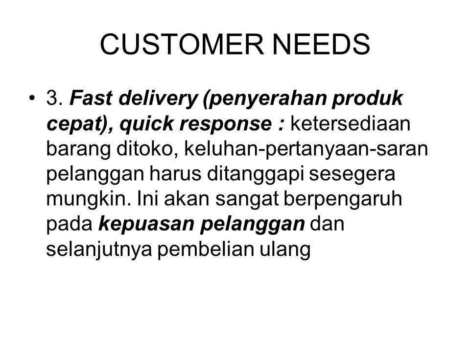 CUSTOMER NEEDS 3. Fast delivery (penyerahan produk cepat), quick response : ketersediaan barang ditoko, keluhan-pertanyaan-saran pelanggan harus ditan