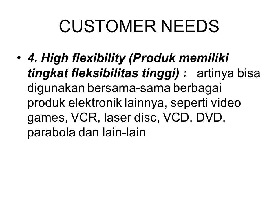 CUSTOMER NEEDS 4. High flexibility (Produk memiliki tingkat fleksibilitas tinggi) : artinya bisa digunakan bersama-sama berbagai produk elektronik lai