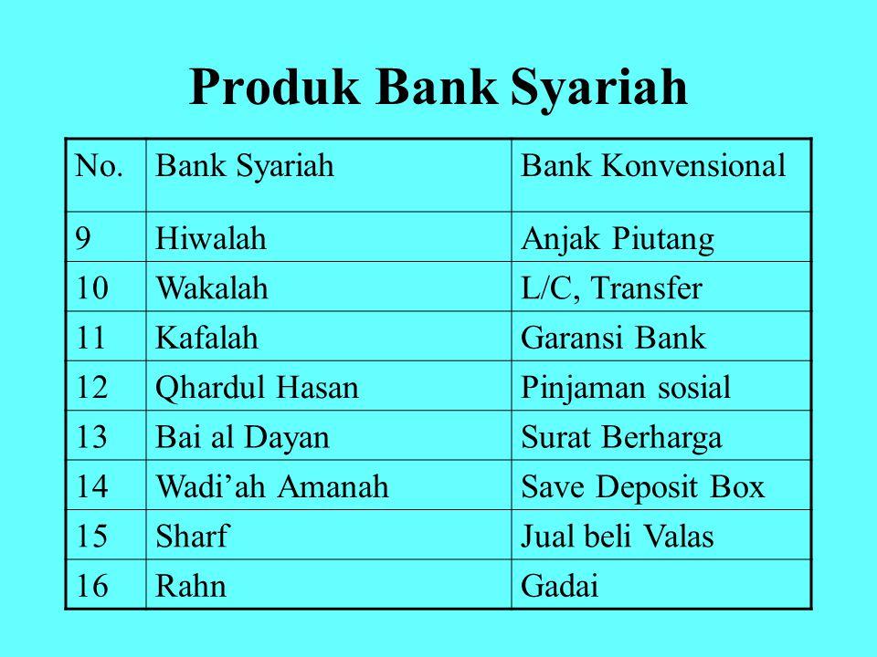 Produk Bank Syariah No.Bank SyariahBank Konvensional 9HiwalahAnjak Piutang 10WakalahL/C, Transfer 11KafalahGaransi Bank 12Qhardul HasanPinjaman sosial